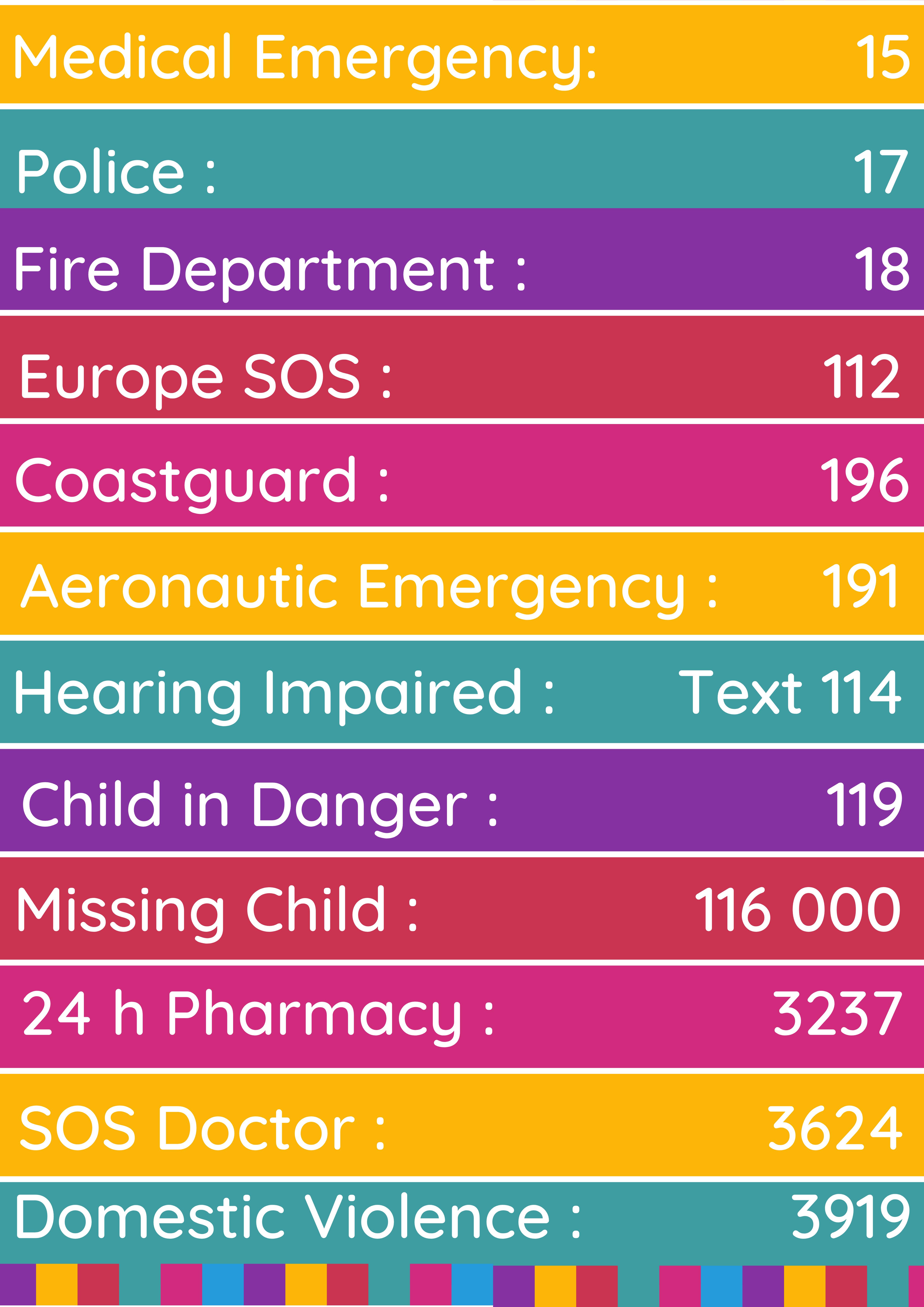 emergency phone numbers English